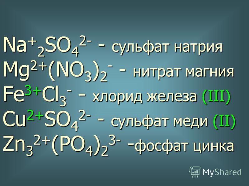Na + 2 SO 4 2- - сульфат натрия Mg 2+ (NO 3 ) 2 - - нитрат магния Fe 3+ Cl 3 - - хлорид железа (III) Cu 2+ SO 4 2- - сульфат меди (II) Zn 3 2+ (PO 4 ) 2 3- - фосфат цинка