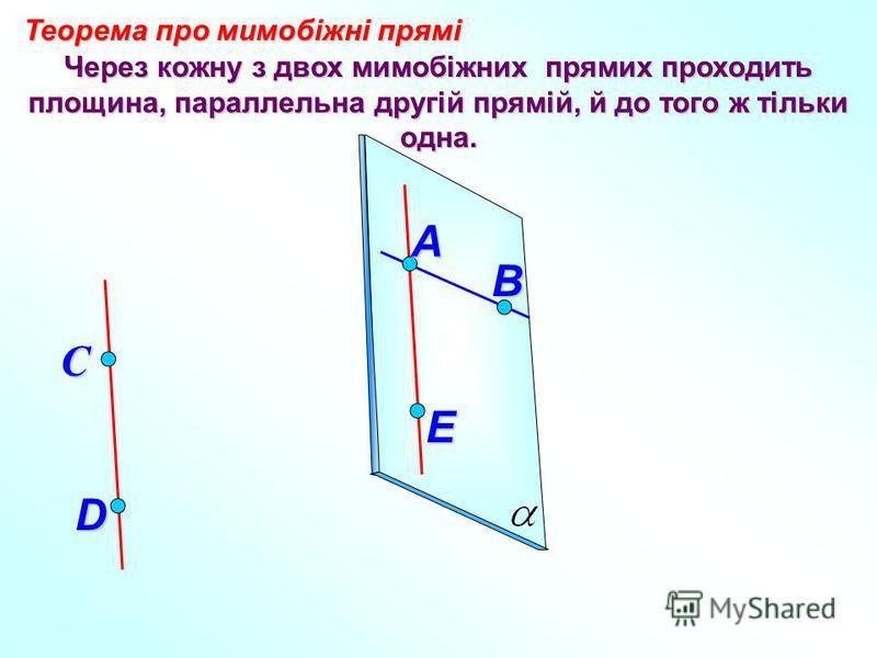 Через кожну з двох мимобіжних прямих проходить площина, параллельна другій прямій, й до того ж тільки одна. Теорема про мимобіжні прямі D С B E A