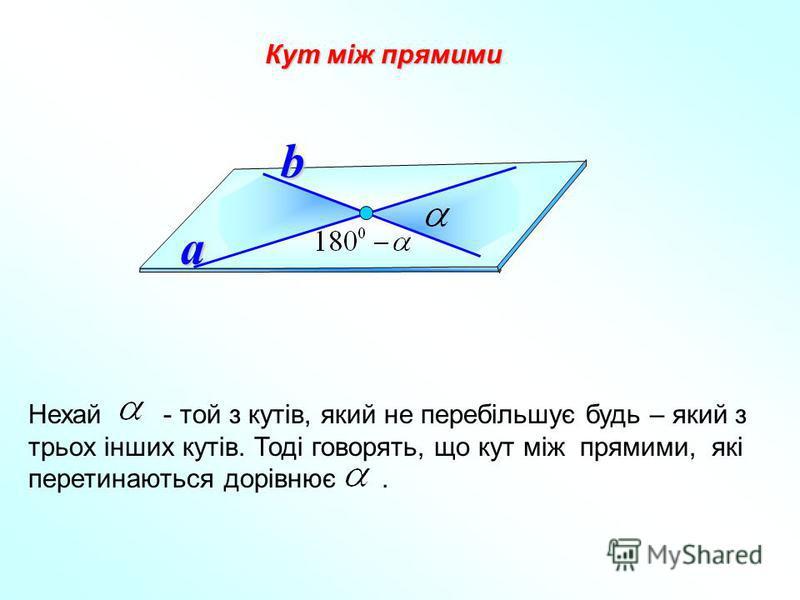 Кут між прямими a b Нехай - той з кутів, який не перебільшує будь – який з трьох інших кутів. Тоді говорять, що кут між прямими, які перетинаються дорівнює.