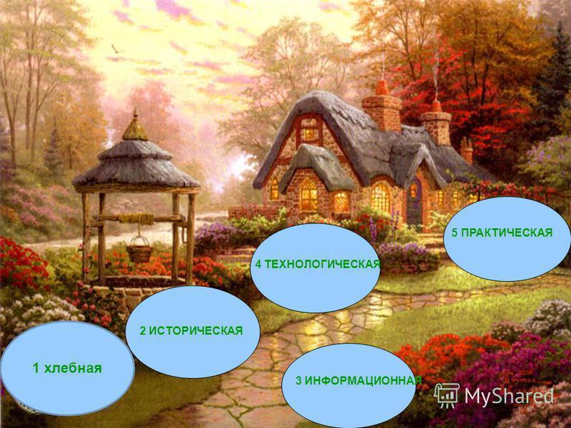 2 ИСТОРИЧЕСКАЯ 3 ИНФОРМАЦИОННАЯ 4 ТЕХНОЛОГИЧЕСКАЯ 5 ПРАКТИЧЕСКАЯ 1 хлебная