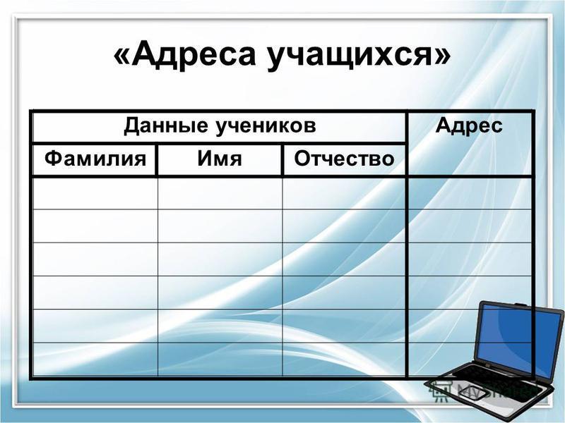 «Адреса учащихся» Данные учеников Адрес Фамилия ИмяОтчество