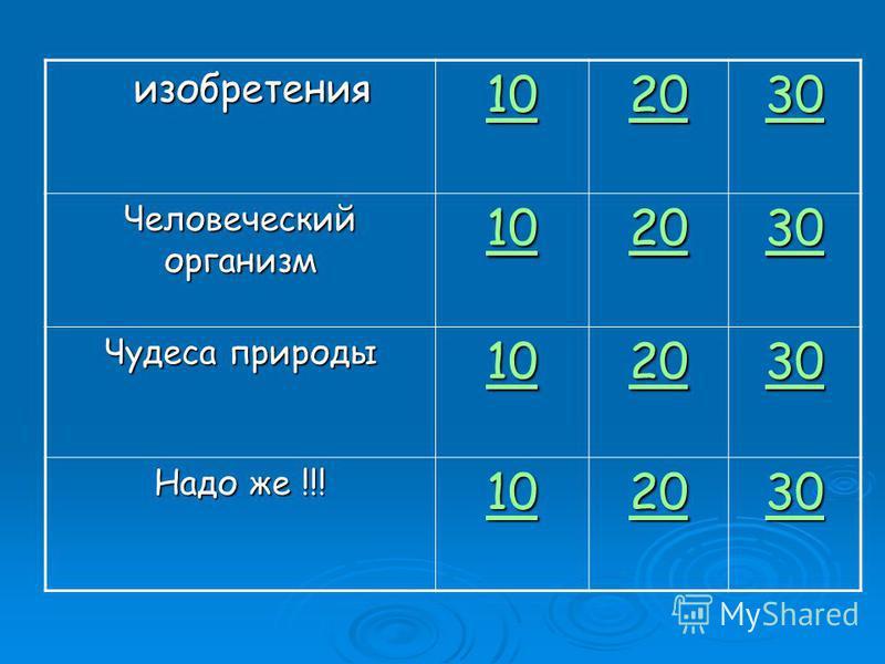 изобретения изобретения 10 20 30 Человеческий организм 10 20 30 Чудеса природы 10 20 30 Надо же !!! 10 20 30