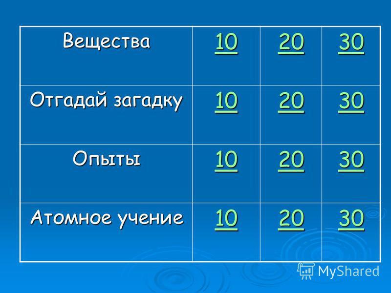 Вещества 10 20 30 Отгадай загадку 10 20 30 Опыты 10 20 30 Атомное учение 10 20 30