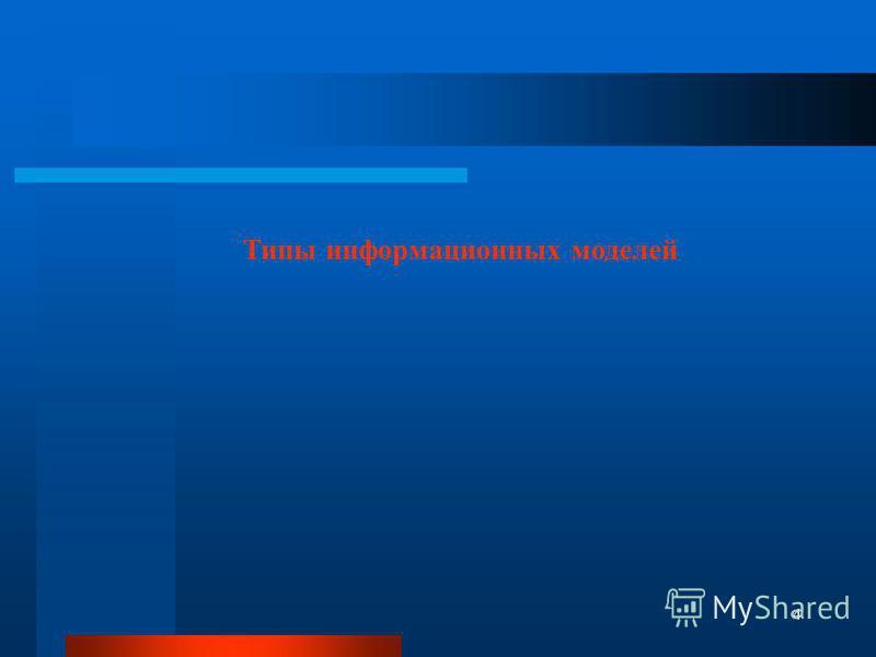 4 Типы информационных моделей