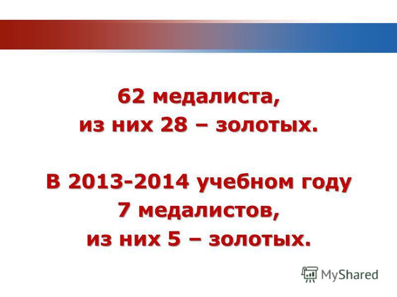 62 медалиста, из них 28 – золотых. В 2013-2014 учебном году 7 медалистов, из них 5 – золотых.
