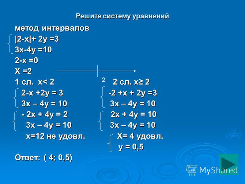 Решите систему уравнений метод интервалов |2-x|+ 2y =3 3x-4y =10 2-x =0 X =2 1 сл. x< 2 2 сл. x 2 2-x +2y = 3 -2 +x + 2y =3 2-x +2y = 3 -2 +x + 2y =3 3x – 4y = 10 3x – 4y = 10 3x – 4y = 10 3x – 4y = 10 - 2x + 4y = 2 2x + 4y = 10 - 2x + 4y = 2 2x + 4y