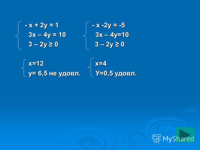 - x + 2y = 1 - x -2y = -5 - x + 2y = 1 - x -2y = -5 3x – 4y = 10 3x – 4y=10 3x – 4y = 10 3x – 4y=10 3 – 2y 0 3 – 2y 0 3 – 2y 0 3 – 2y 0 x=12 х=4 x=12 х=4 y= 6,5 не удовл. У=0,5 удовл. y= 6,5 не удовл. У=0,5 удовл.