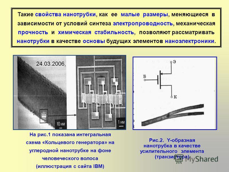 Такие свойства нанотрубки, как ее малые размеры, меняющиеся в зависимости от условий синтеза электропроводность, механическая прочность и химическая стабильность, позволяют рассматривать нанотрубки в качестве основы будущих элементов наноэлектроники.