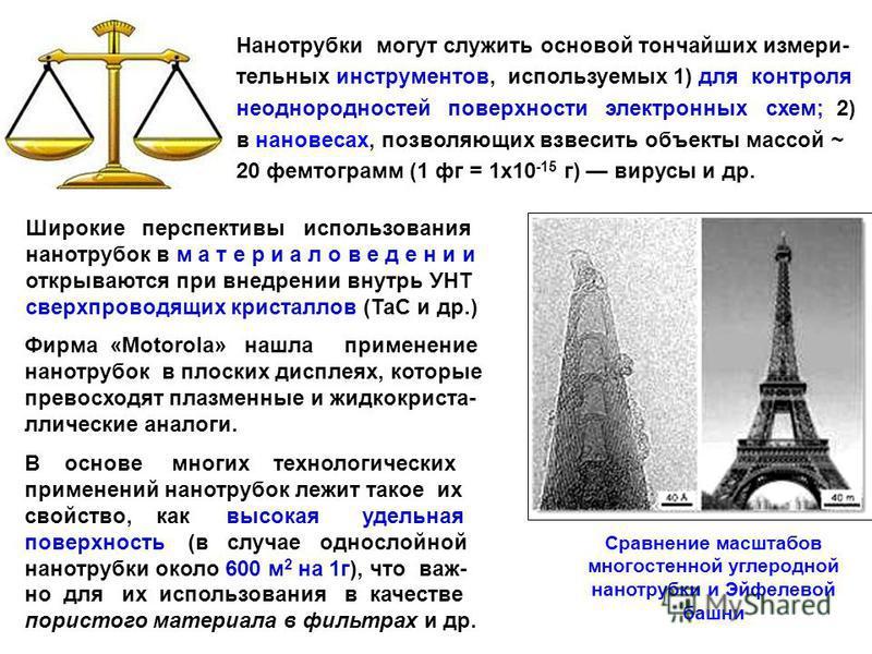 Сравнение масштабов многостенной углеродной нанотрубки и Эйфелевой башни Широкие перспективы использования нанотрубок в м а т е р и а л о в е д е н и и открываются при внедрении внутрь УНТ сверхпроводящих кристаллов (ТаС и др.) В основе многих технол