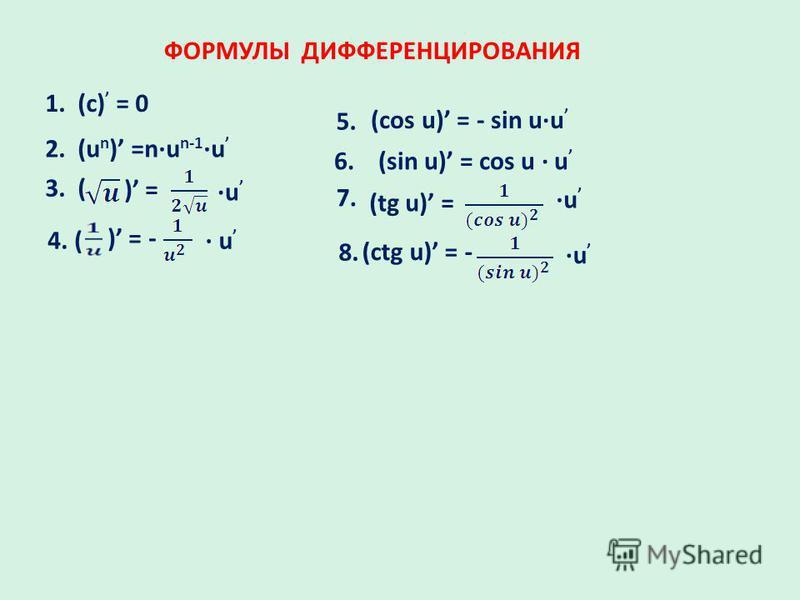 ФОРМУЛЫ ДИФФЕРЕНЦИРОВАНИЯ 1. (с) = 0 2. (u n ) =nu n-1 u 3. ( ) = u 4. ( ) = - u 5. 7. 6. (sin u) = cos u u (cos u) = - sin uu 8. (tg u) = u (ctg u) = - u