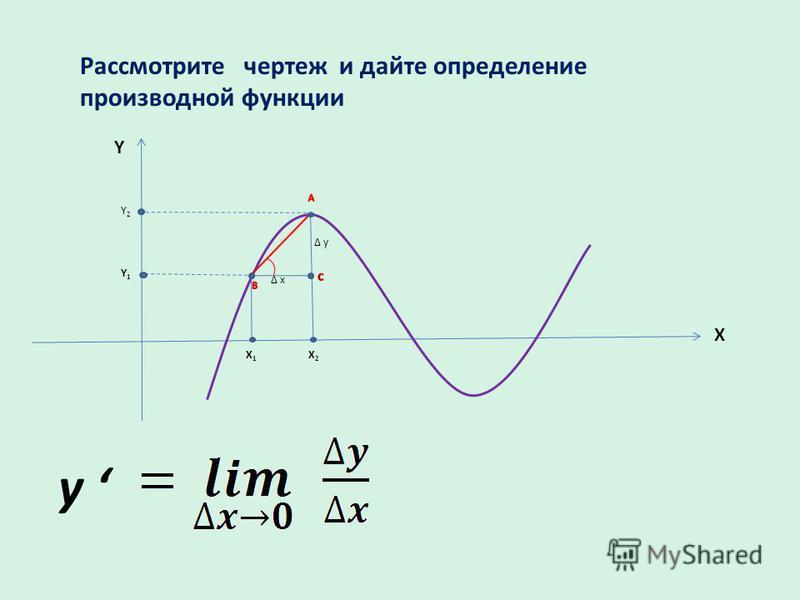 Δ x Δ y X 1 X 2 Y 1 Y 2 X Y y Рассмотрите чертеж и дайте определение производной функции