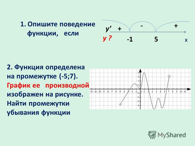 1. Опишите поведение функции, если X + -+ y 5 y ? 2. Функция определена на промежутке (-5;7). График ее производной изображен на рисунке. Найти промежутки убывания функции