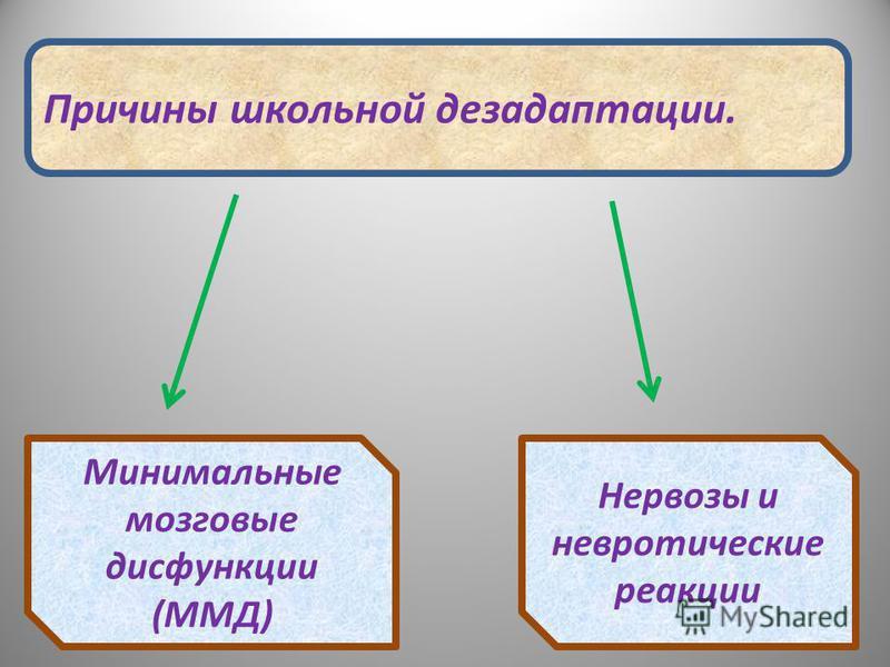 Причины школьной дезадаптации. Минимальные мозговые дисфункции (ММД) Нервозы и невротические реакции