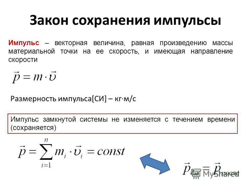 Закон сохранения импульсы Импульс – векторная величина, равная произведению массы материальной точки на ее скорость, и имеющая направление скорости Импульс замкнутой системы не изменяется с течением времени (сохраняется) Размерность импульса[СИ] – кг