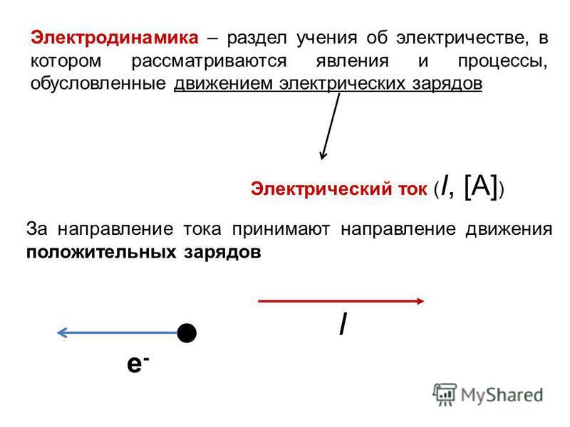 Электродинамика – раздел учения об электричестве, в котором рассматриваются явления и процессы, обусловленные движением электрических зарядов Электрический ток ( I, [А] ) За направление тока принимают направление движения положительных зарядов e-e- I