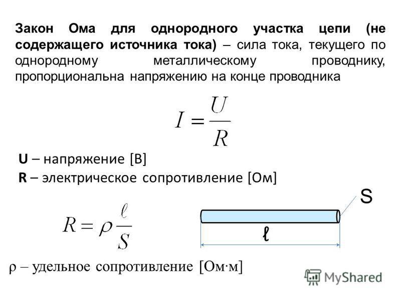 Закон Ома для однородного участка цепи (не содержащего источника тока) – сила тока, текущего по однородному металлическому проводнику, пропорциональна напряжению на конце проводника U – напряжение [В] R – электрическое сопротивление [Ом] S ρ – удельн