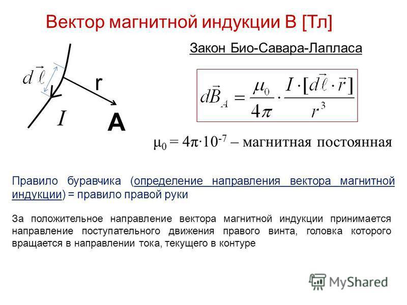 Вектор магнитной индукции В [Тл] μ 0 = 4π·10 -7 – магнитная постоянная I r A Закон Био-Савара-Лапласа Правило буравчика (определение направления вектора магнитной индукции) = правило правой руки За положительное направление вектора магнитной индукции