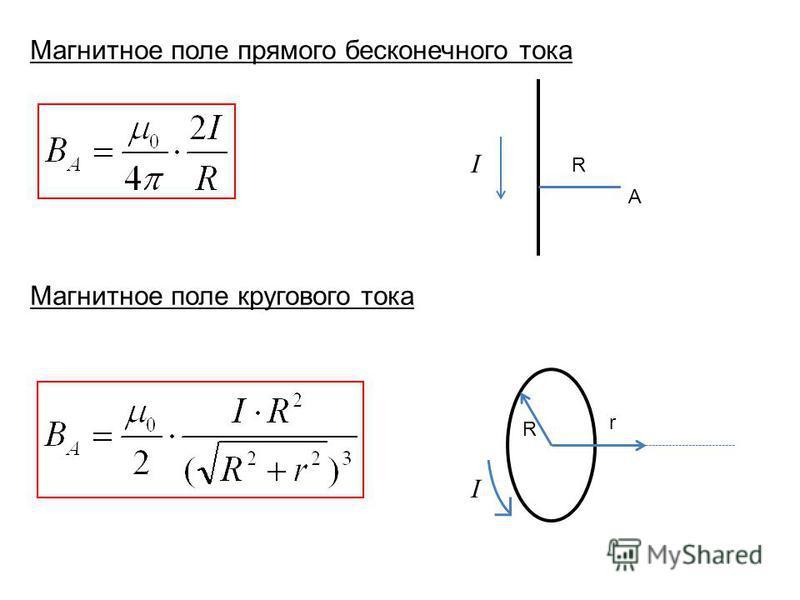Магнитное поле прямого бесконечного тока Магнитное поле кругового тока I R A R I r
