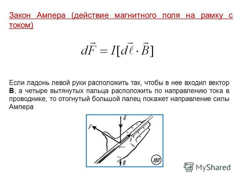 Закон Ампера (действие магнитного поля на рамку с током) Если ладонь левой руки расположить так, чтобы в нее входил вектор B, а четыре вытянутых пальца расположить по направлению тока в проводнике, то отогнутый большой палец покажет направление силы