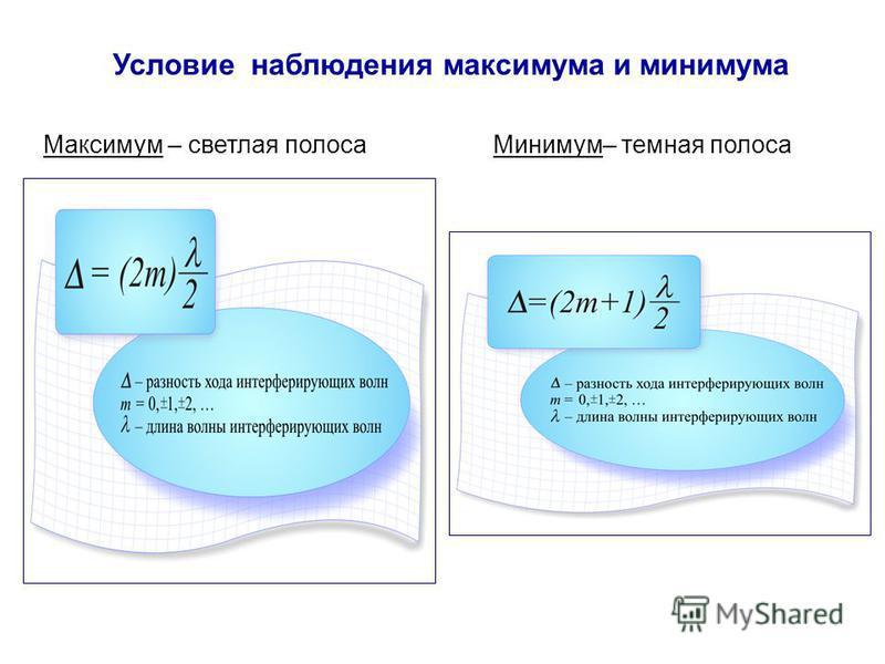 Условие наблюдения максимума и минимума Максимум – светлая полоса Минимум– темная полоса