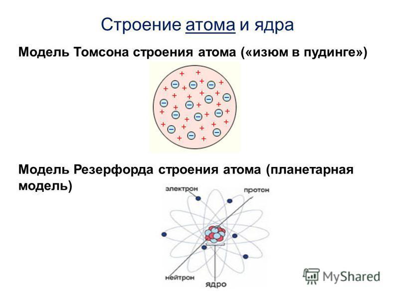 Строение атома и ядра Модель Томсона строения атома («изюм в пудинге») Модель Резерфорда строения атома (планетарная модель)