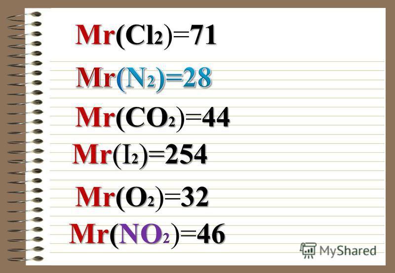 Mr O2O2 CO 2 Cl 2 I2I2 2. Что такое относительная молекулярная масса? Как она рассчитывается?