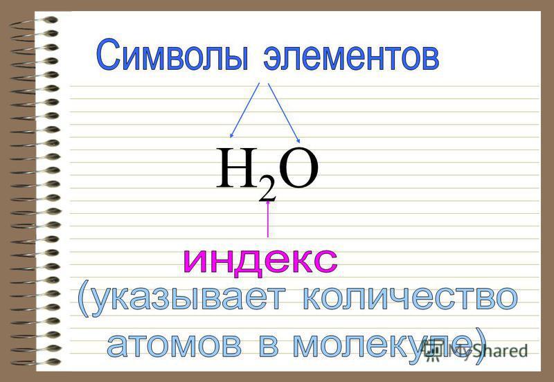 Атом серы образует с атомами кислорода два сложных вещества (их называют оксидами) разного состава. Относительная молекулярная масса первого оксида равна 6 66 64, а второго – 8 88 80. Выведите формулы этих оксидов. 6. Не производя расчетов, а только