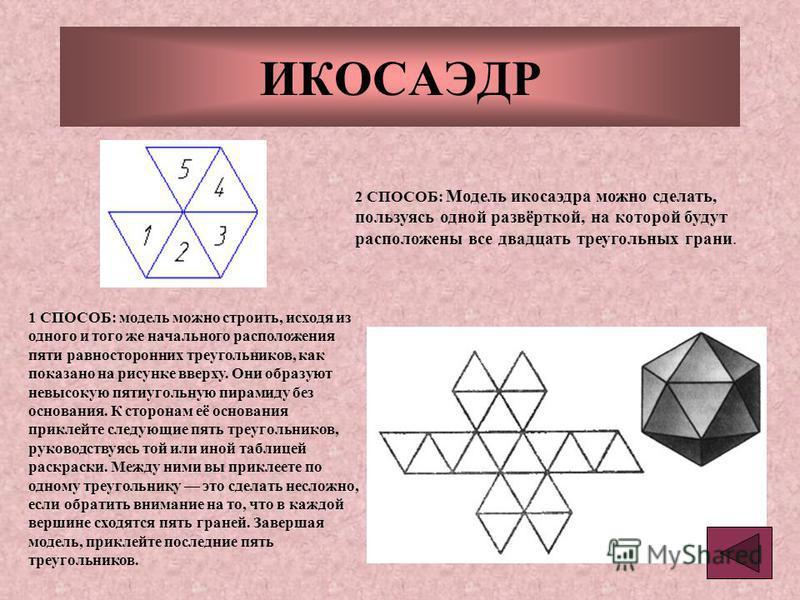 ИКОСАЭДР 1 СПОСОБ: модель можно строить, исходя из одного и того же начального расположения пяти равносторонних треугольников, как показано на рисунке вверху. Они образуют невысокую пятиугольную пирамиду без основания. К сторонам её основания приклей