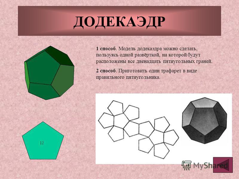 ДОДЕКАЭДР 1 способ. Модель додекаэдра можно сделать, пользуясь одной развёрткой, на которой будут расположены все двенадцать пятиугольных граней. 2 способ. Приготовить один трафарет в виде правильного пятиугольника. 12