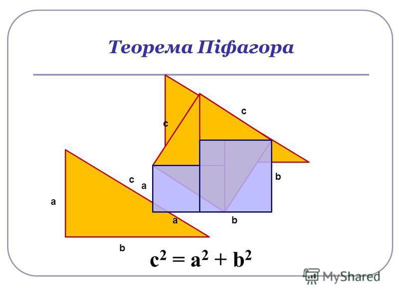 Теорема Піфагора a b c a ab b c c c 2 = a 2 + b 2