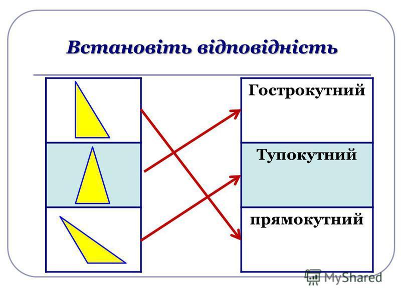 Встановіть відповідність Гострокутний Тупокутний прямокутний