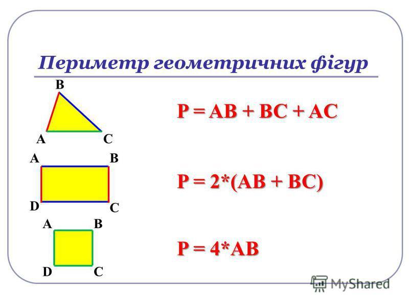Периметр геометричних фігур А В С P = AB + BC + AC А А В В С СD D P = 2*(AB + BC) P = 4*AB