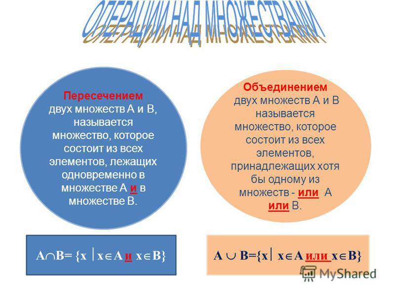 Пересечением двух множеств А и В, называется множество, которое состоит из всех элементов, лежащих одновременно в множестве А и в множестве В. Объединением двух множеств А и В называется множество, которое состоит из всех элементов, принадлежащих хот