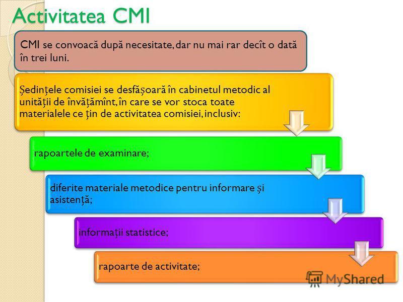 Activitatea CMI edinele comisiei se desfăoară în cabinetul metodic al unităii de învăămînt, în care se vor stoca toate materialele ce in de activitatea comisiei, inclusiv: rapoartele de examinare; diferite materiale metodice pentru informare i asiste