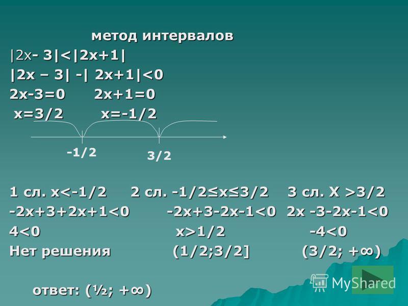 метод интервалов метод интервалов |2x- 3|<|2x+1| |2x – 3| -| 2x+1|<0 2x-3=0 2x+1=0 x=3/2 x=-1/2 x=3/2 x=-1/2 1 сл. х 3/2 -2x+3+2x+1<0 -2x+3-2x-1<0 2x -3-2x-1<0 4 1/2 -4 1/2 -4<0 Нет решения (1/2;3/2] (3/2; +) ответ: (½; +) ответ: (½; +) 3/2 -1/2
