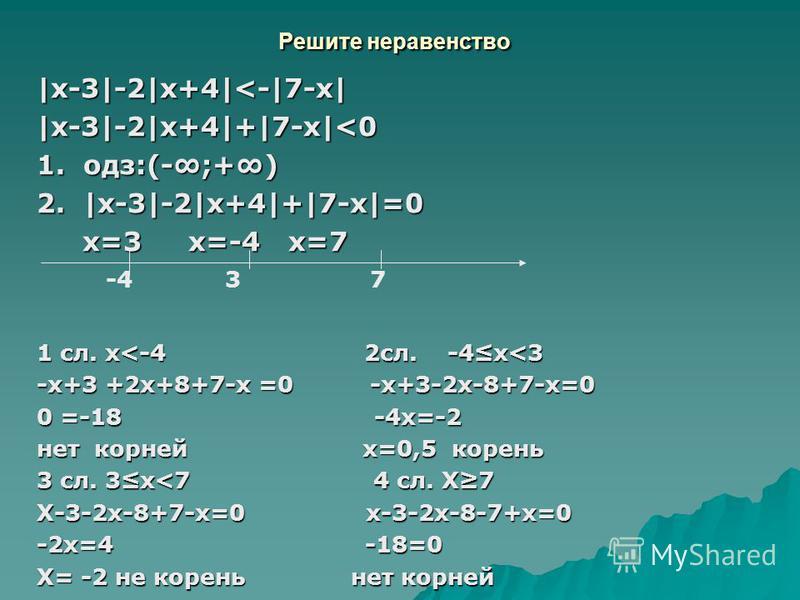Решите неравенство |x-3|-2|x+4|<-|7-x||x-3|-2|x+4|+|7-x|<0 1. одс:(-;+) 2. |x-3|-2|x+4|+|7-x|=0 x=3 x=-4 x=7 x=3 x=-4 x=7 1 сл. x<-4 2 сл. -4x<3 -x+3 +2x+8+7-x =0 -x+3-2x-8+7-x=0 0 =-18 -4x=-2 нет корней x=0,5 корень 3 сл. 3x<7 4 сл. X7 X-3-2x-8+7-x=