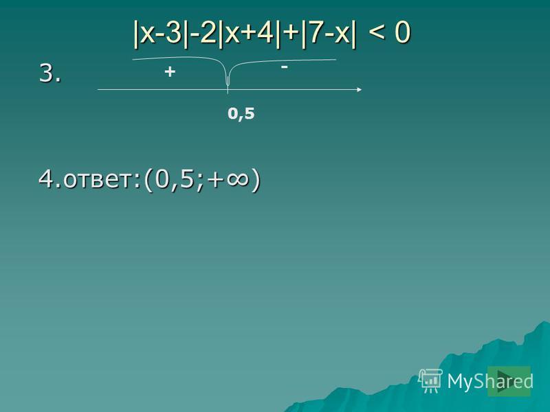 |x-3|-2|x+4|+|7-x| < 0 3. 4.ответ:(0,5;+) 0,5 + -