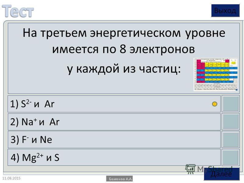 11.08.2015 На третьем энергетическом уровне имеется по 8 электронов у каждой из частиц: 1) S 2- и Ar 2) Na + и Ar 3) F - и Ne 4) Mg 2+ и S