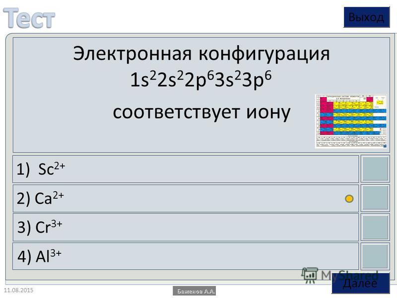 11.08.2015 Электронная конфигурация 1s 2 2s 2 2p 6 3s 2 3p 6 соответствует иону 1) Sc 2+ 2) Ca 2+ 3) Cr 3+ 4) Al 3+
