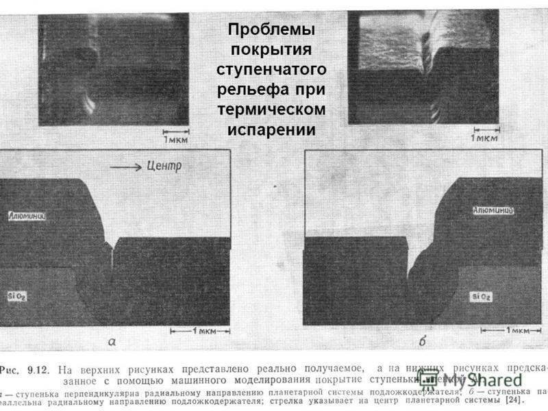 Проблемы покрытия ступенчатого рельефа при термическом испарении