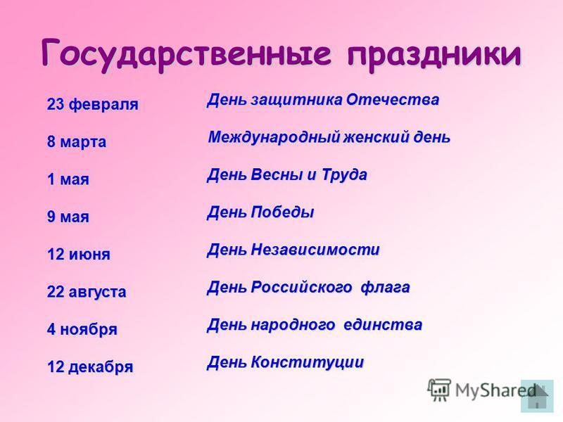 Государственные праздники 23 февраля 8 марта 1 мая 9 мая 12 июня 22 августа 4 ноября 12 декабря День защитника Отечества Международный женский день День Весны и Труда День Победы День Независимости День Российского флага День народного единства День