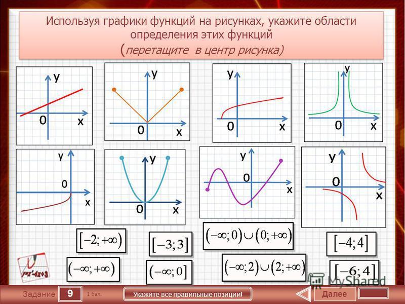 9 Задание Укажите все правильные позиции! Текст задания Далее 1 бал. Используя графики функций на рисунках, укажите области определения этих функций ( перетащите в центр рисунка) Используя графики функций на рисунках, укажите области определения этих