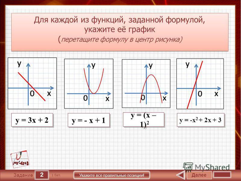 2 Задание Укажите все правильные позиции! Для каждой из функций, заданной формулой, укажите её график ( перетащите формулу в центр рисунка) Для каждой из функций, заданной формулой, укажите её график ( перетащите формулу в центр рисунка) Далее 1 бал.