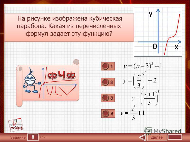 8 Задание На рисунке изображена кубическая парабола. Какая из перечисленных формул задает эту функцию? На рисунке изображена кубическая парабола. Какая из перечисленных формул задает эту функцию? Далее 1 бал. 1111 0 2222 0 3333 0 4444 0 1