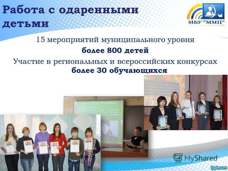Работа с одаренными детьми 15 мероприятий муниципального уровня более 800 детей Участие в региональных и всероссийских конкурсах более 30 обучающихся