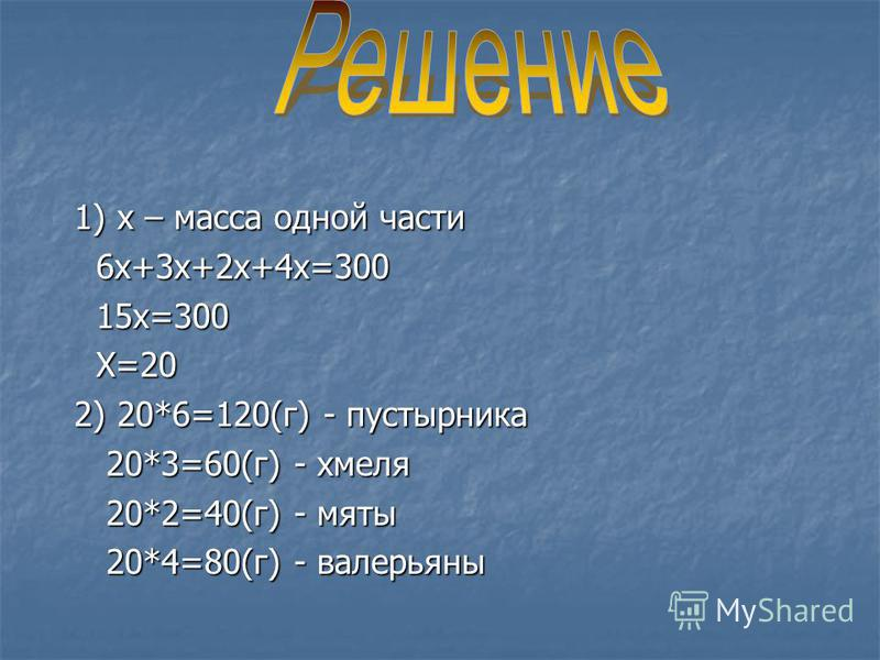 1) х – масса одной части 1) х – масса одной части 6 х+3 х+2 х+4 х=300 6 х+3 х+2 х+4 х=300 15 х=300 15 х=300 Х=20 Х=20 2) 20*6=120(г) - пустырника 2) 20*6=120(г) - пустырника 20*3=60(г) - хмеля 20*3=60(г) - хмеля 20*2=40(г) - мяты 20*2=40(г) - мяты 20
