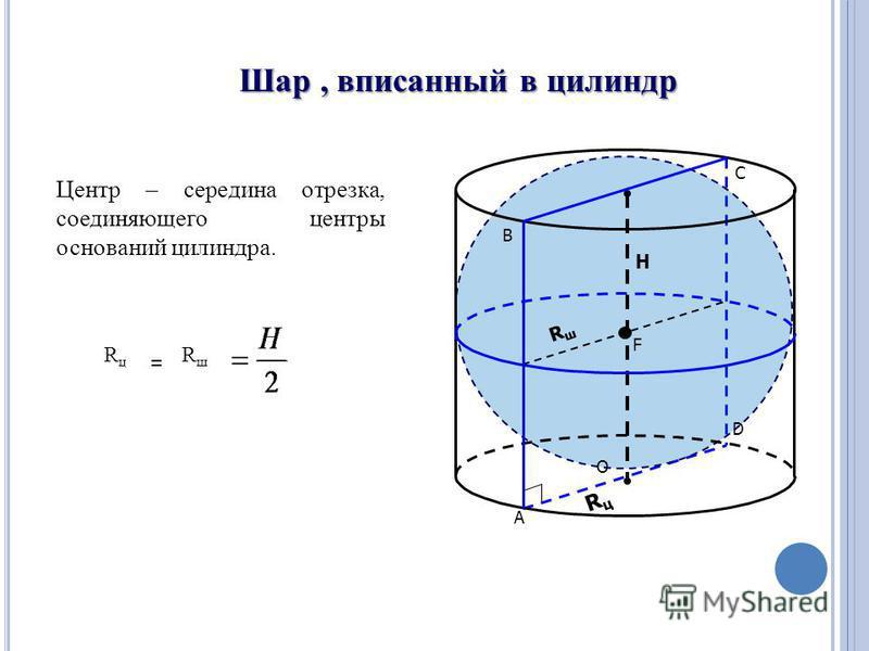 Шар, вписанный в цилиндр F RшRш O RцRц H D C B A RцRц RшRш = Центр – середина отрезка, соединяющего центры оснований цилиндра.