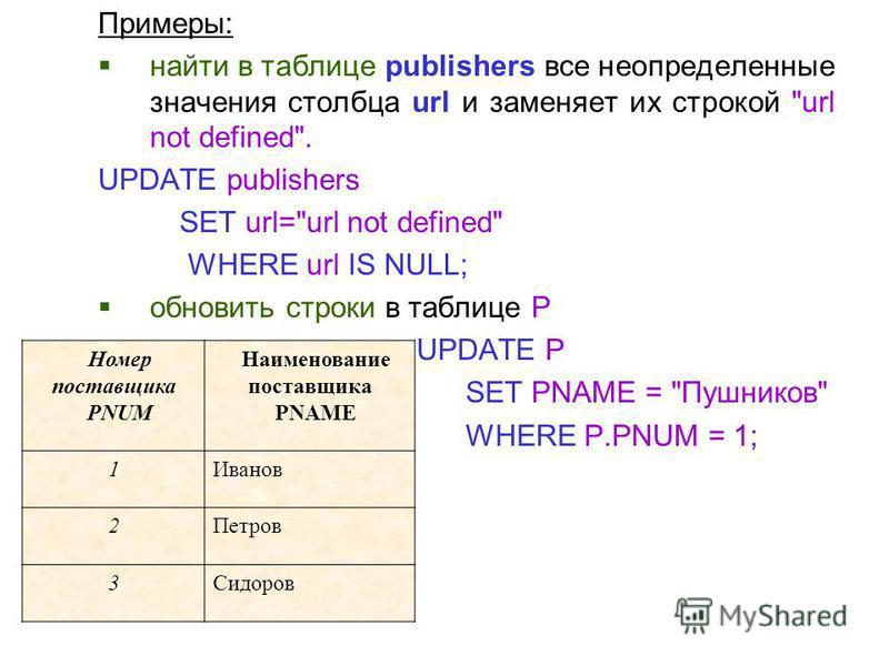 Примеры: найти в таблице publishers все неопределенные значения столбца url и заменяет их строкой