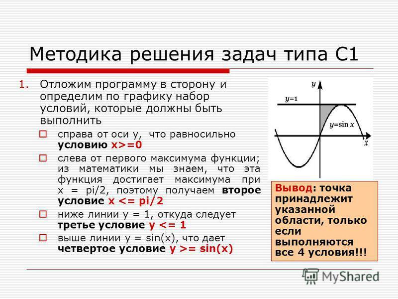 Методика решения задач типа С1 1. Отложим программу в сторону и определим по графику набор условий, которые должны быть выполнить справа от оси y, что равносильно условию x>=0 слева от первого максимума функции; из математики мы знаем, что эта функци