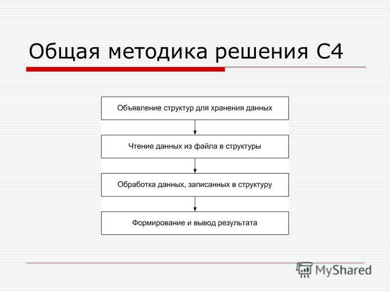 Общая методика решения С4